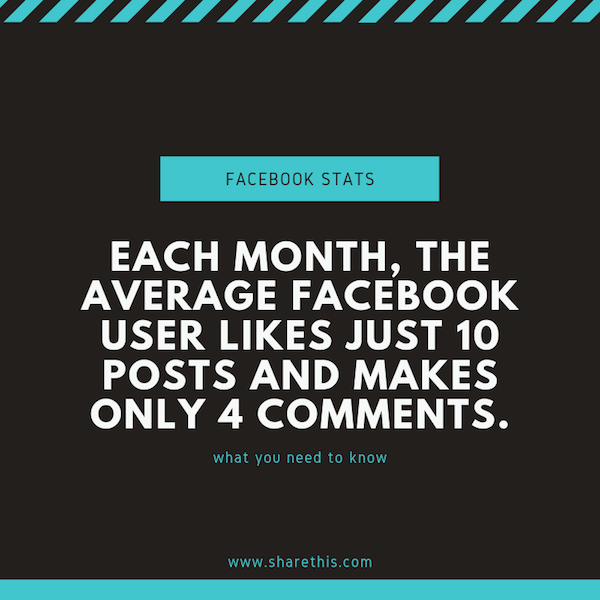 Facebook engagement statistics