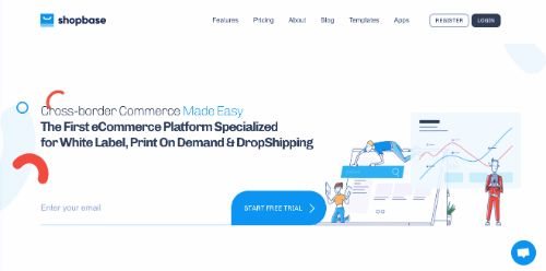 Best e-Commerce Platforms: ShopBase