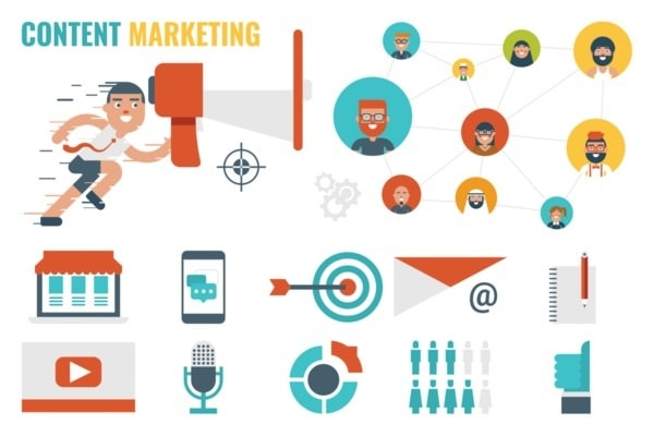 Content Marketing Statistics: 50 Content Stats That Will Make You a Better Marketer - B2B Content Marketing Stats