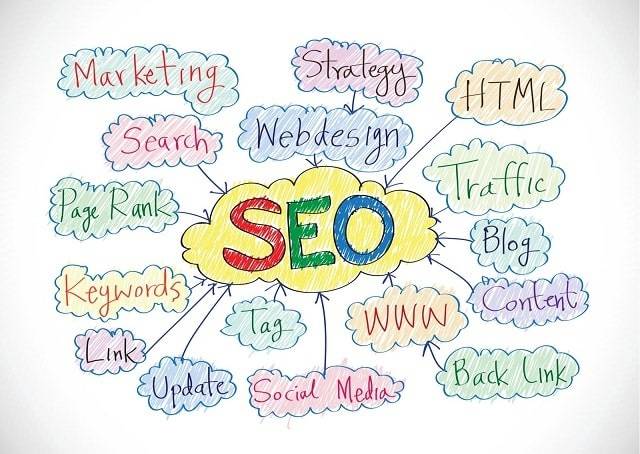 Why Is a Meta Description Important for SEO?