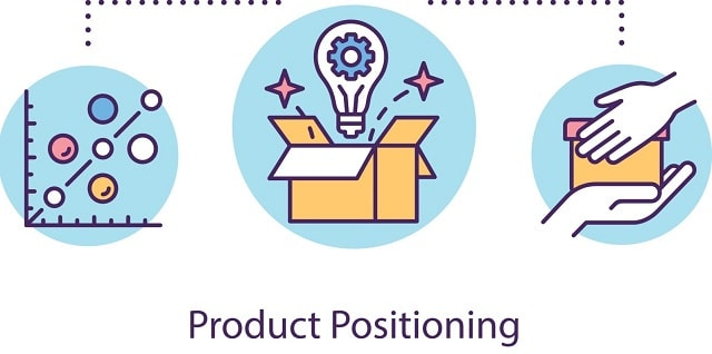 Product positioning icons