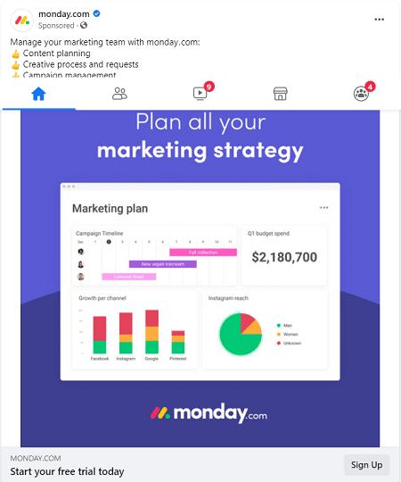 Monday.com ad copy example